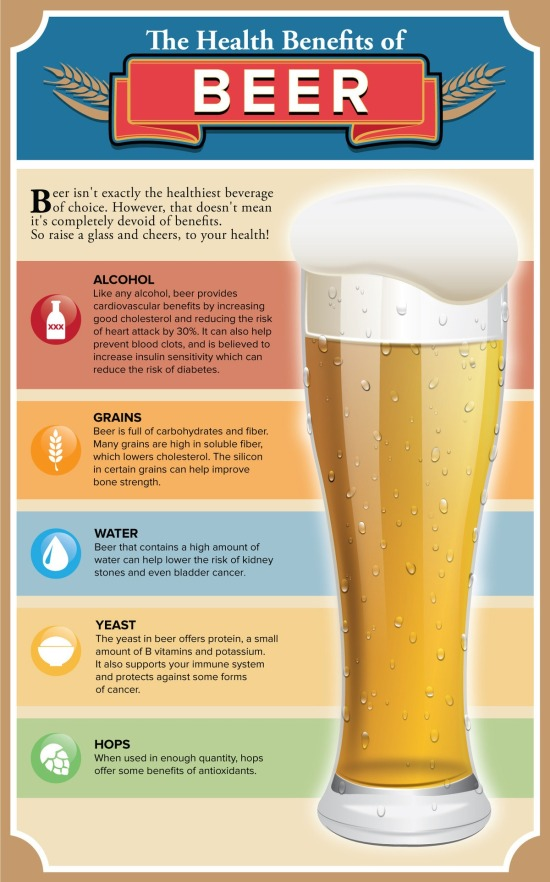 beer-benefits-large-1