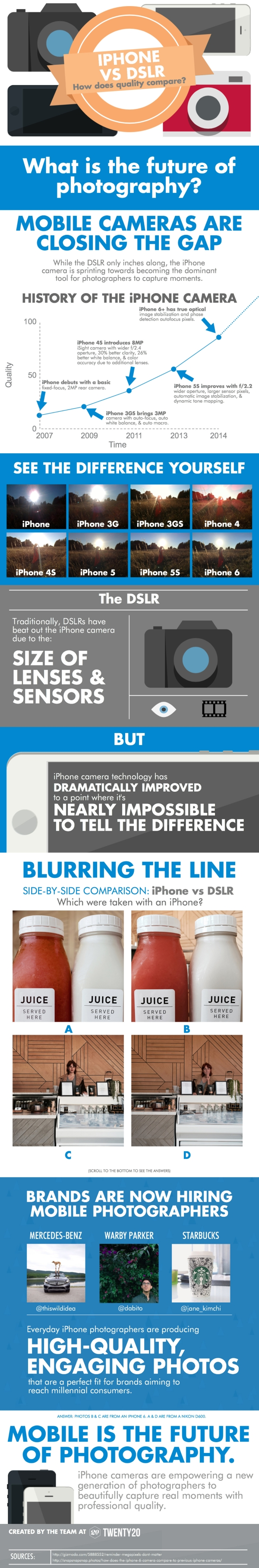 iPhone-vs-DSLR-infographic